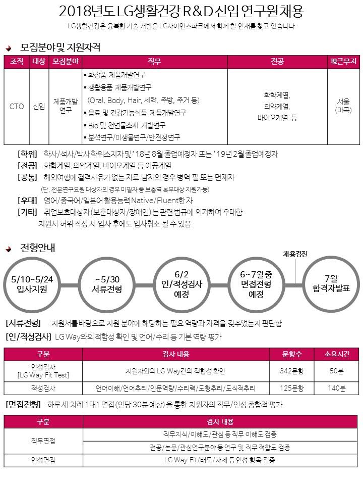 LG생활건강_2018년 채용공고문(180426).jpg